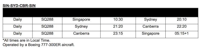 SING schedule Sydney